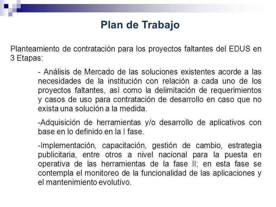 Plan de Trabajo Planteamiento de contratación para los proyectos faltantes del EDUS en 3 Etapas: