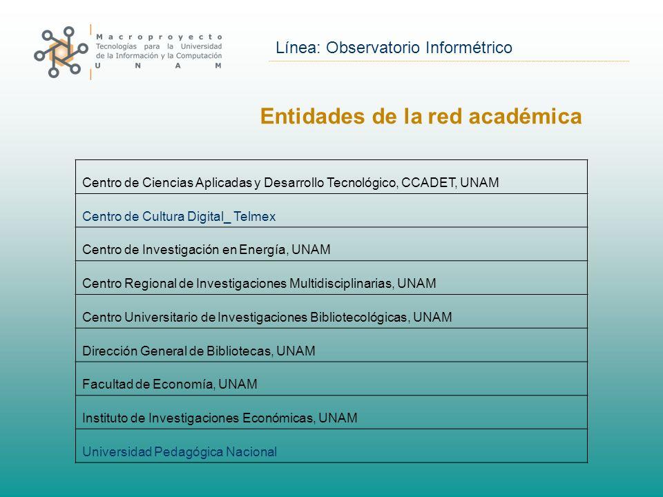 Entidades de la red académica