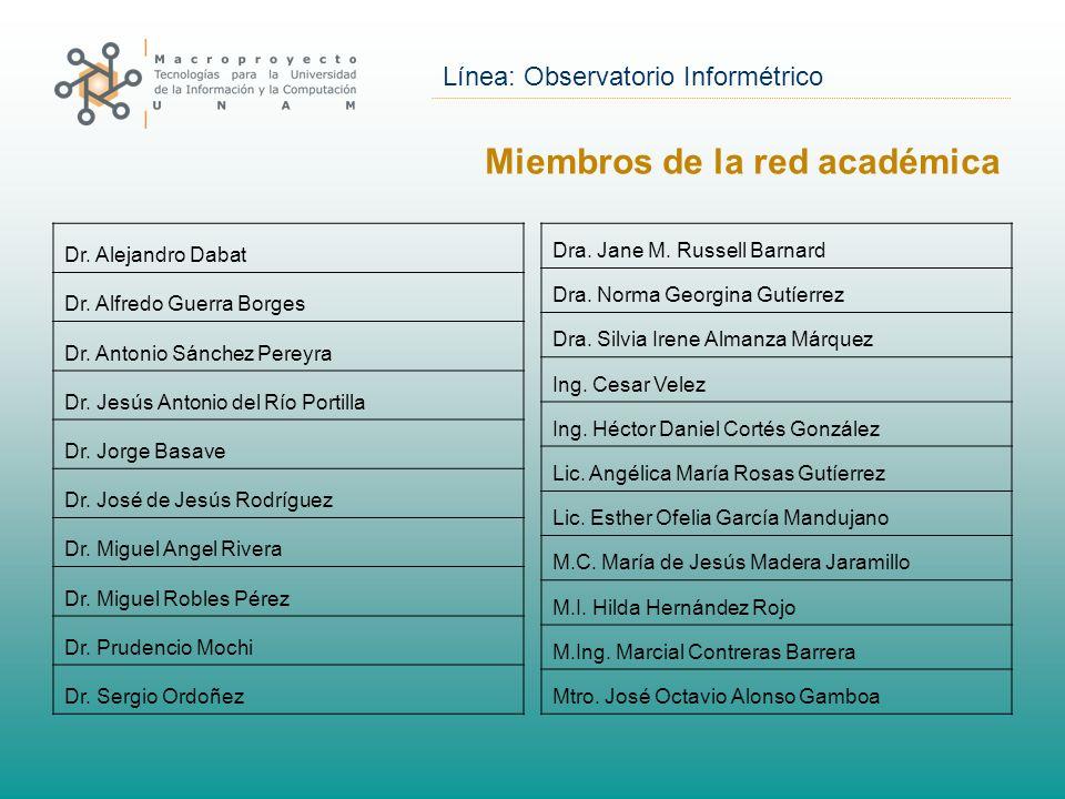 Miembros de la red académica