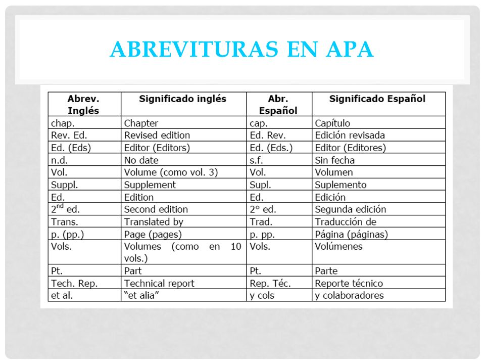 ABREVITURAS EN APA