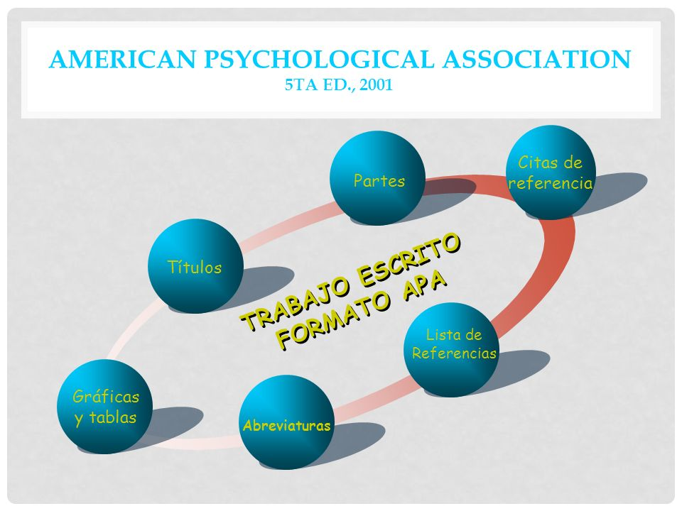 American Psychological association 5ta ed., 2001