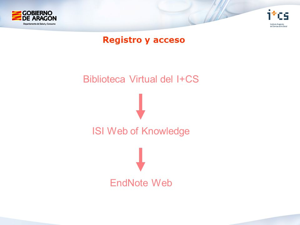 Biblioteca Virtual del I+CS