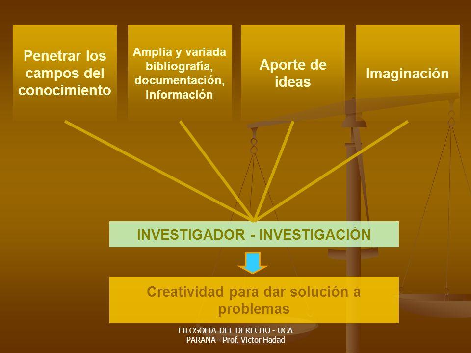 Penetrar los campos del conocimiento Aporte de ideas Imaginación