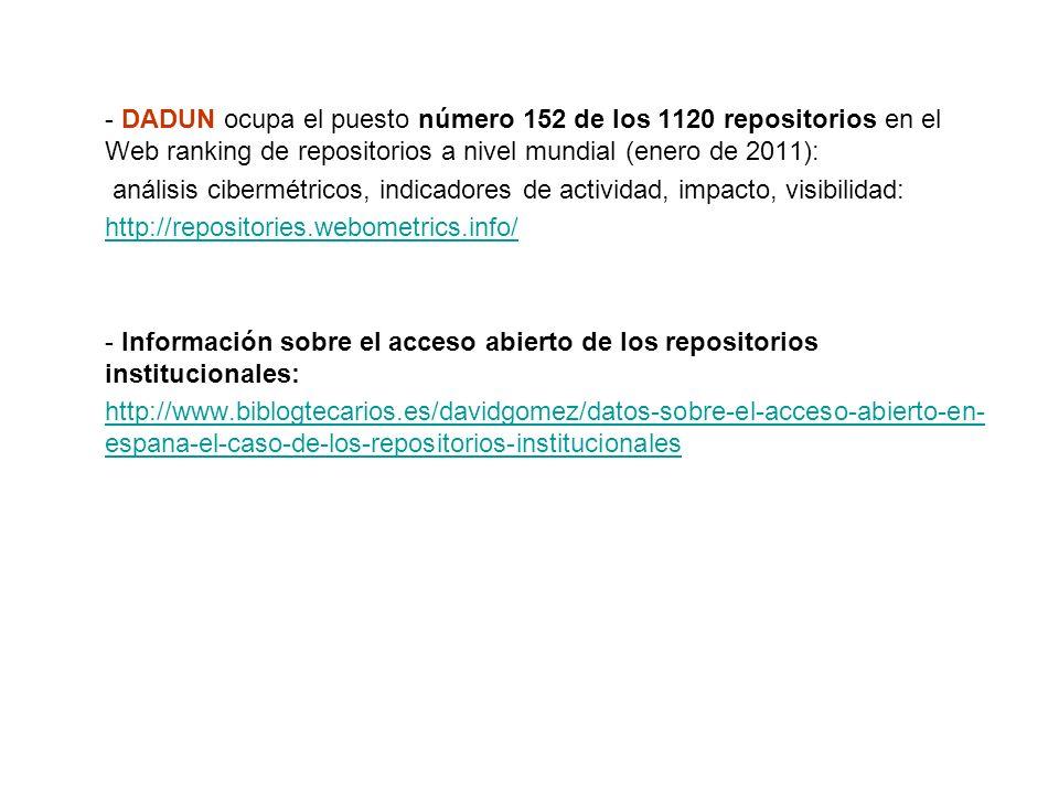- DADUN ocupa el puesto número 152 de los 1120 repositorios en el Web ranking de repositorios a nivel mundial (enero de 2011):