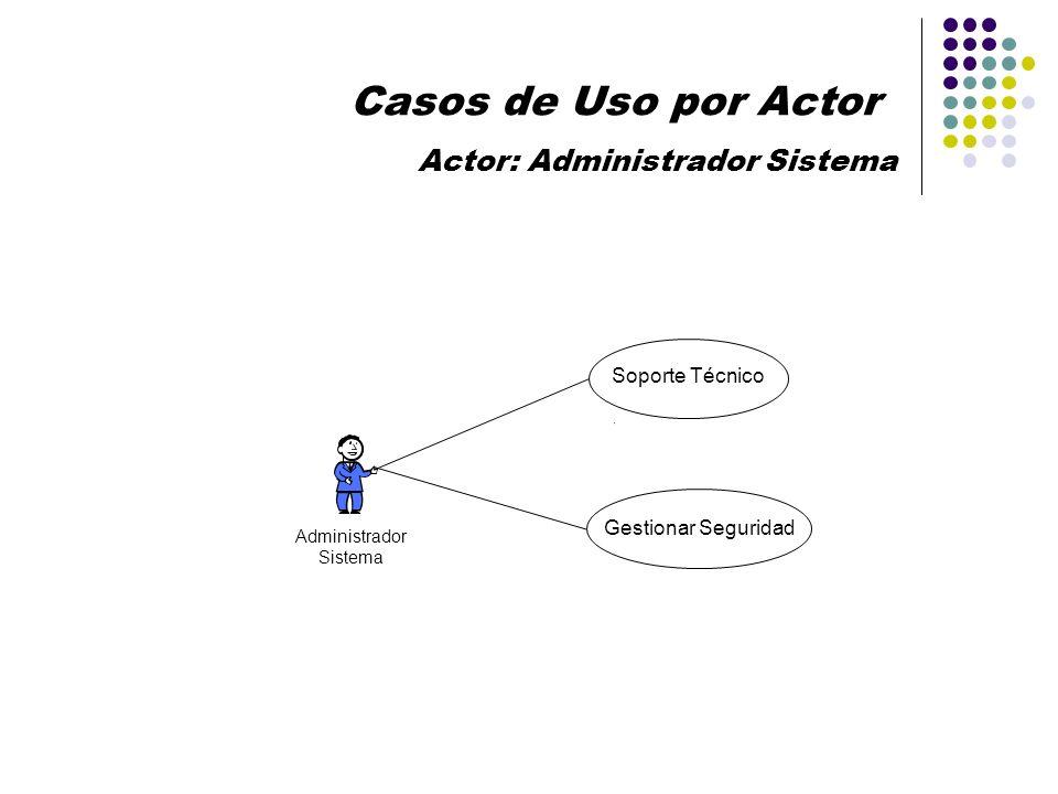 Casos de Uso por Actor Actor: Administrador Sistema Soporte Técnico