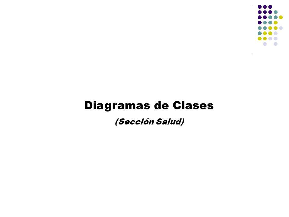 Diagramas de Clases (Sección Salud)
