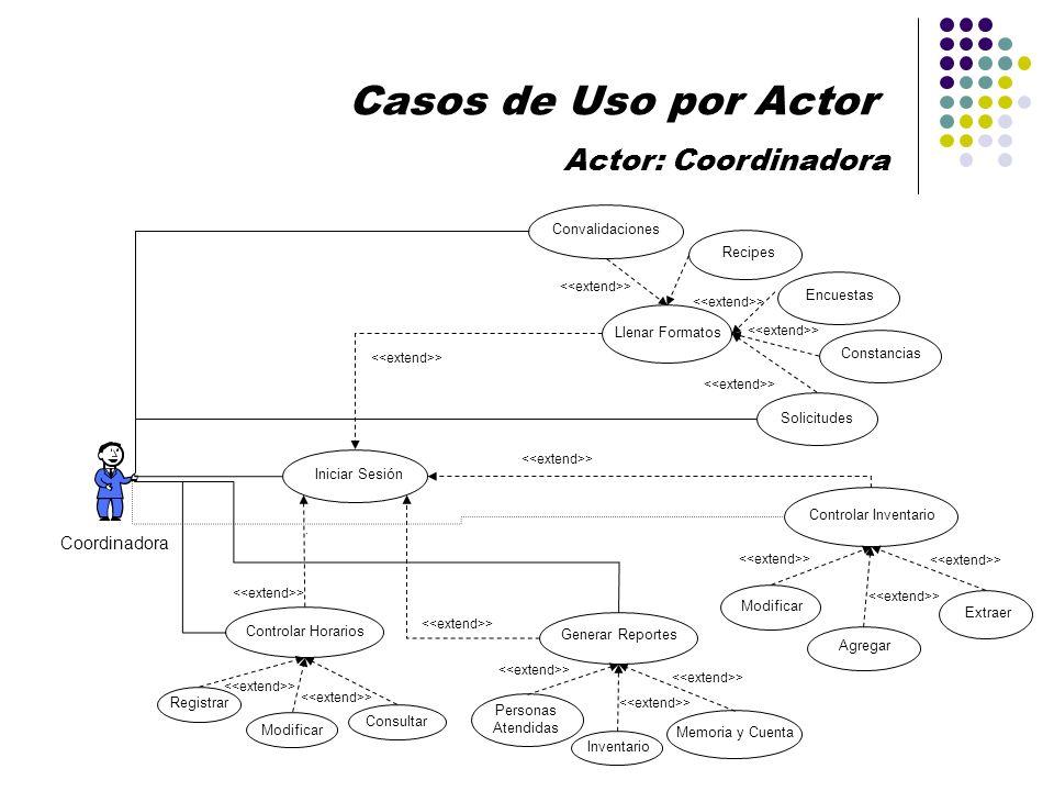 Casos de Uso por Actor Actor: Coordinadora Coordinadora