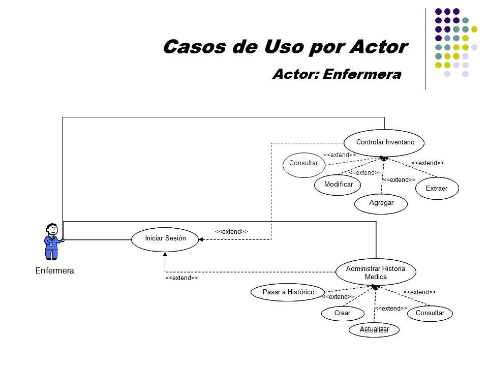 Casos de Uso por Actor Casos de Uso por Actor Actor: Enfermera