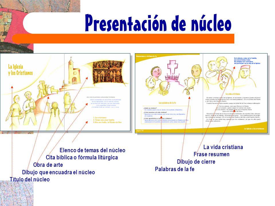 Presentación de núcleo