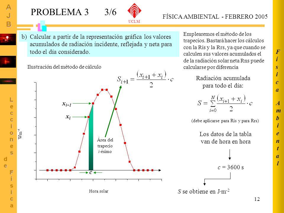 PROBLEMA 3 3/6 Ambiental Física FÍSICA AMBIENTAL - FEBRERO 2005