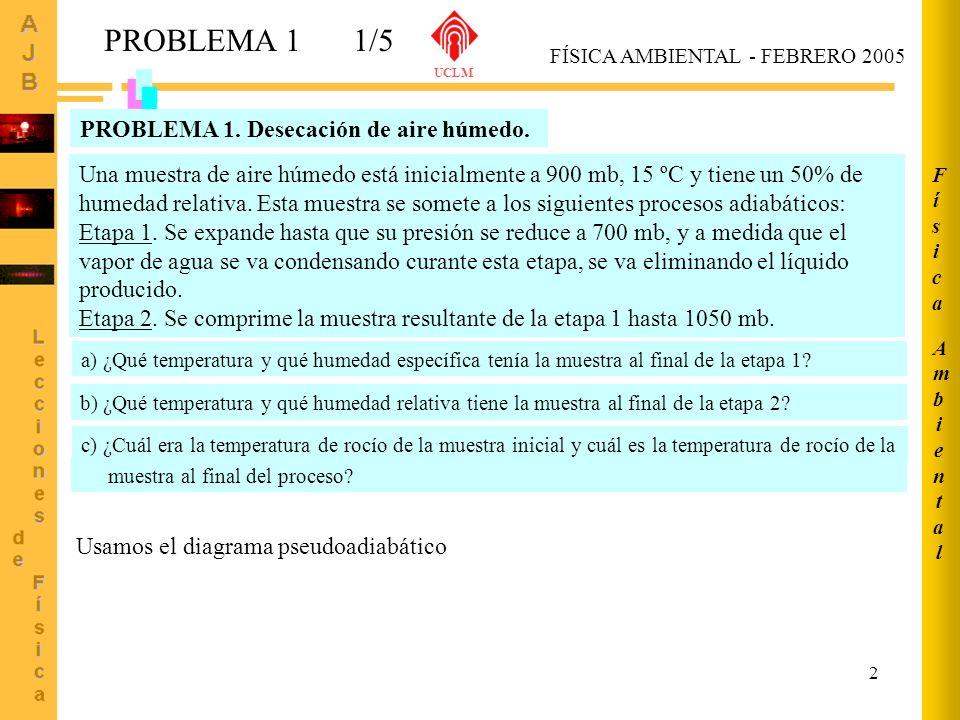 PROBLEMA 1 1/5 PROBLEMA 1. Desecación de aire húmedo.