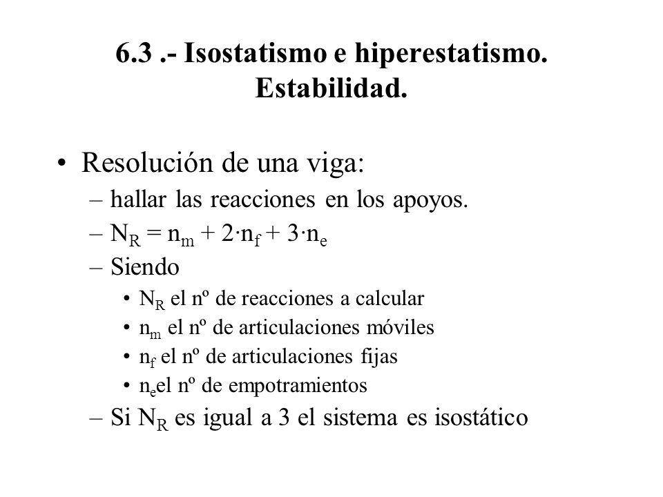 6.3 .- Isostatismo e hiperestatismo. Estabilidad.