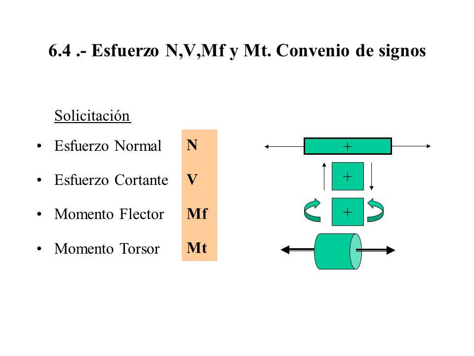 6.4 .- Esfuerzo N,V,Mf y Mt. Convenio de signos