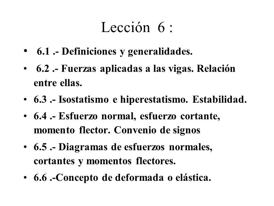 Lección 6 : 6.1 .- Definiciones y generalidades.