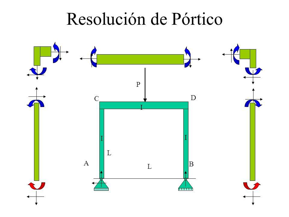 Resolución de Pórtico D A C B L I P