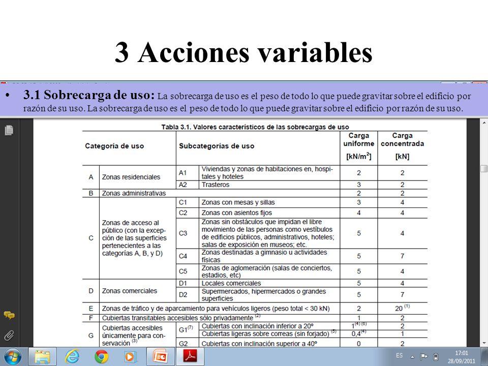 3 Acciones variables