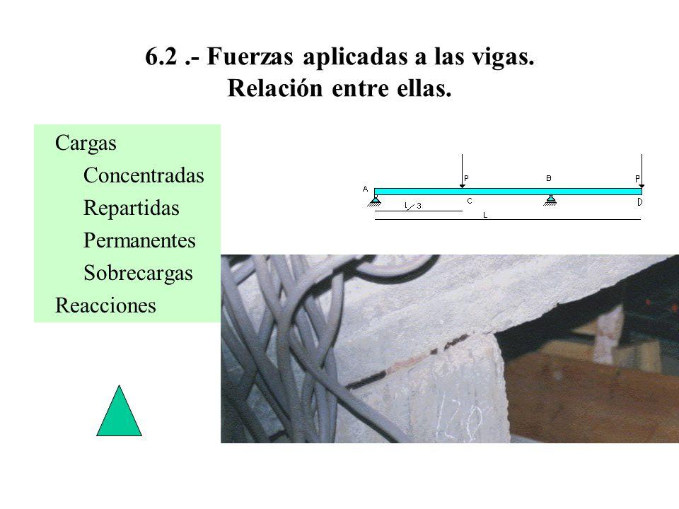 6.2 .- Fuerzas aplicadas a las vigas. Relación entre ellas.