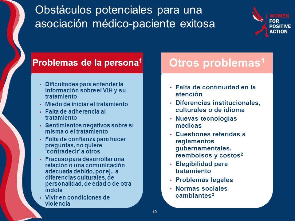 Obstáculos potenciales para una asociación médico-paciente exitosa
