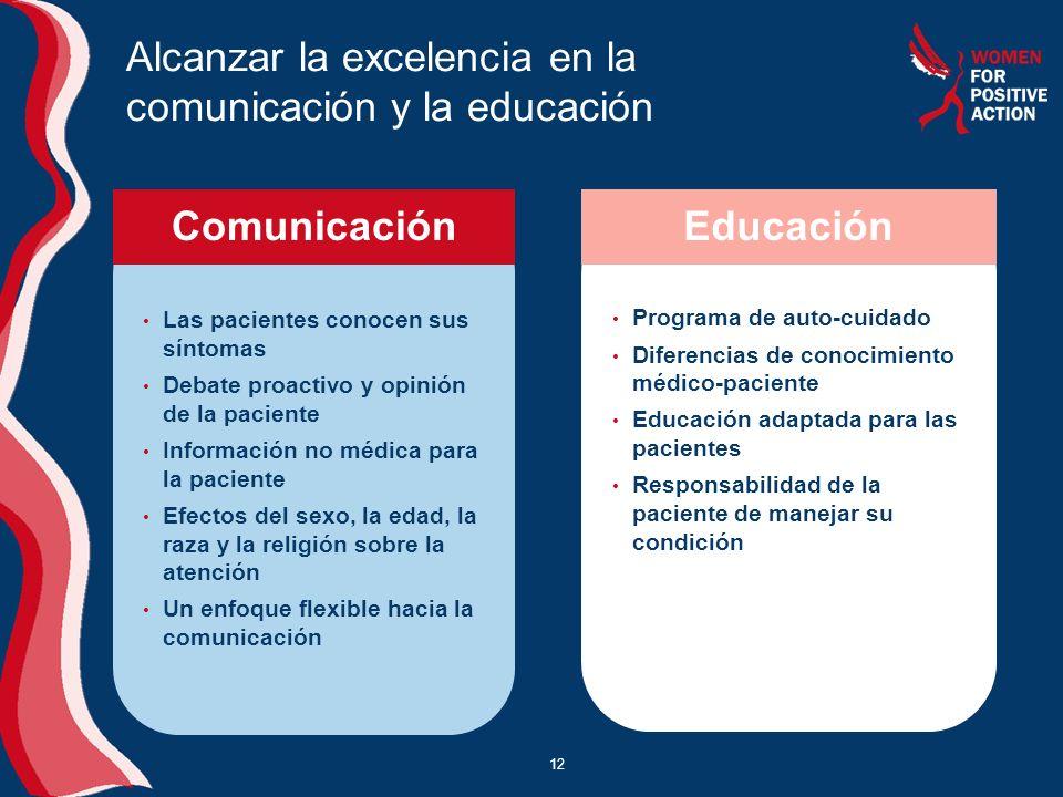 Alcanzar la excelencia en la comunicación y la educación