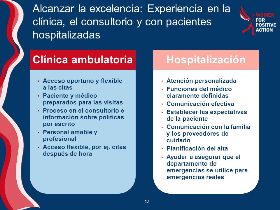 Clínica ambulatoria Hospitalización
