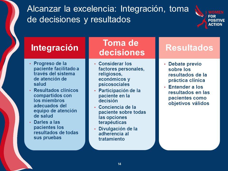 Alcanzar la excelencia: Integración, toma de decisiones y resultados