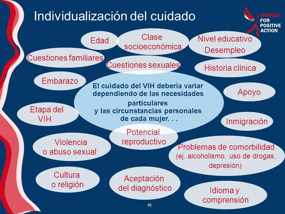 Individualización del cuidado