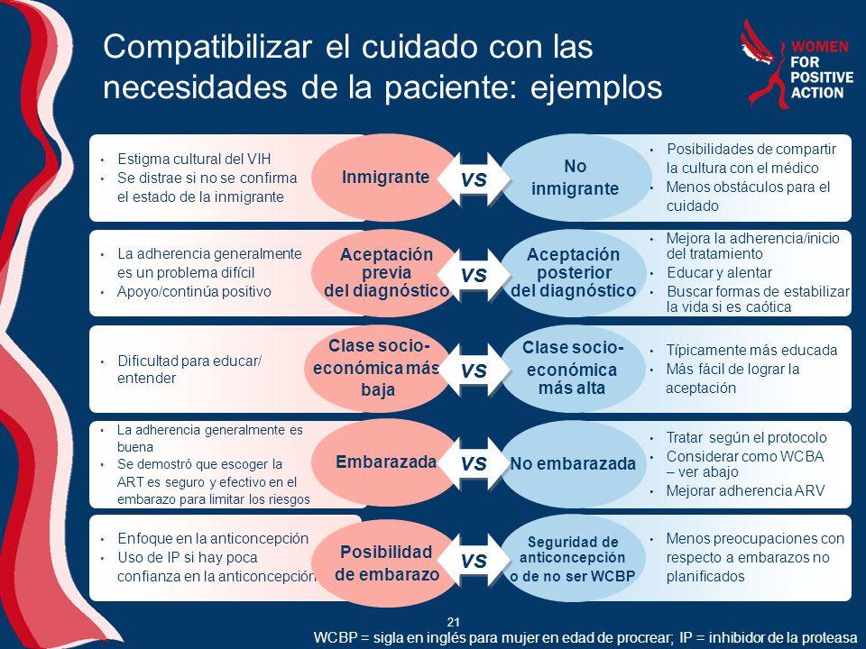 Compatibilizar el cuidado con las necesidades de la paciente: ejemplos