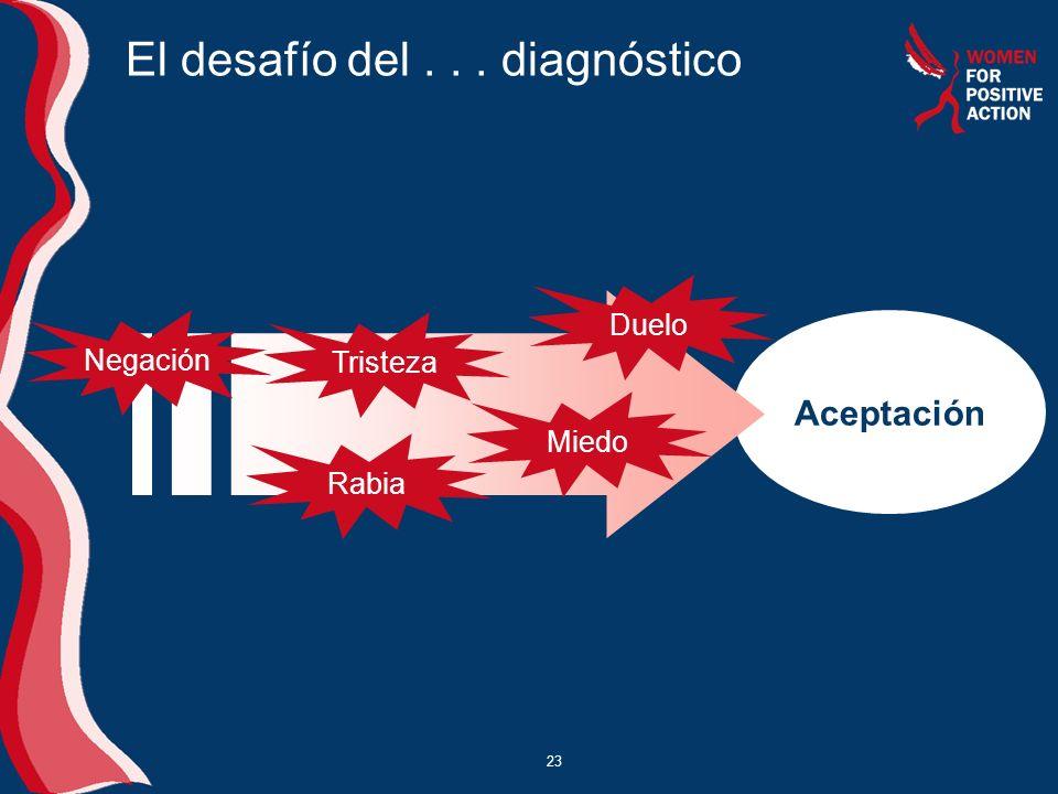 El desafío del . . . diagnóstico