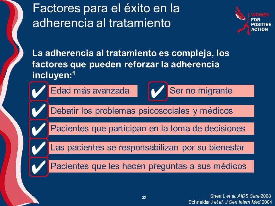 Factores para el éxito en la adherencia al tratamiento