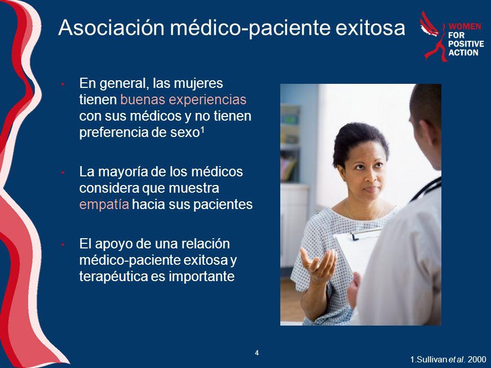 Asociación médico-paciente exitosa