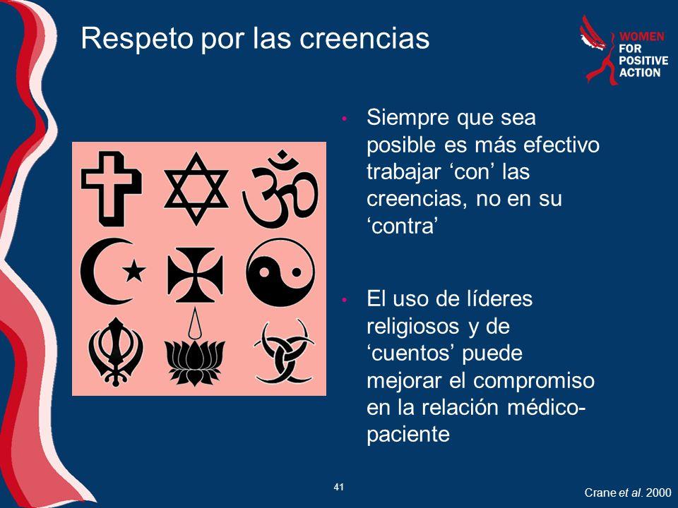 Respeto por las creencias