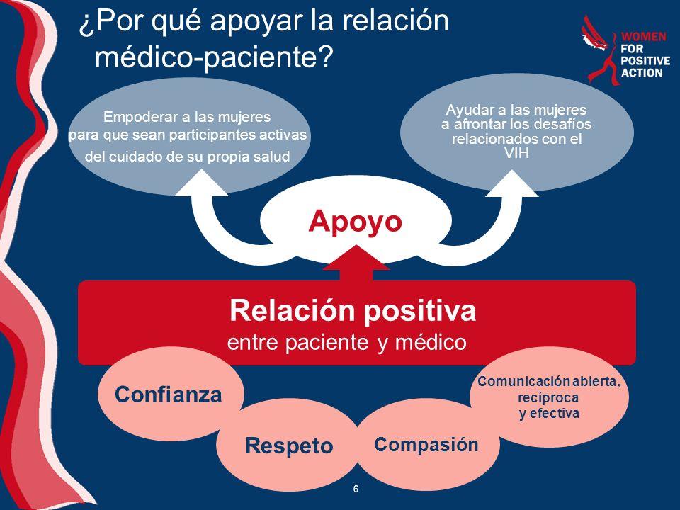 ¿Por qué apoyar la relación médico-paciente