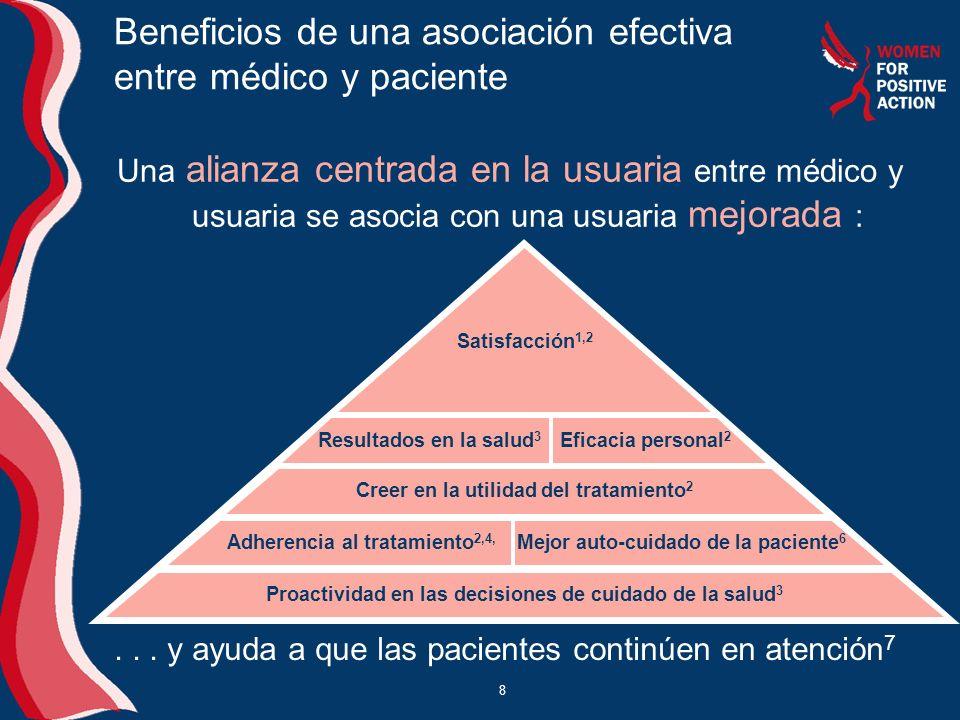 Beneficios de una asociación efectiva entre médico y paciente