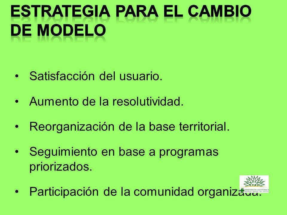 Estrategia para el Cambio de Modelo