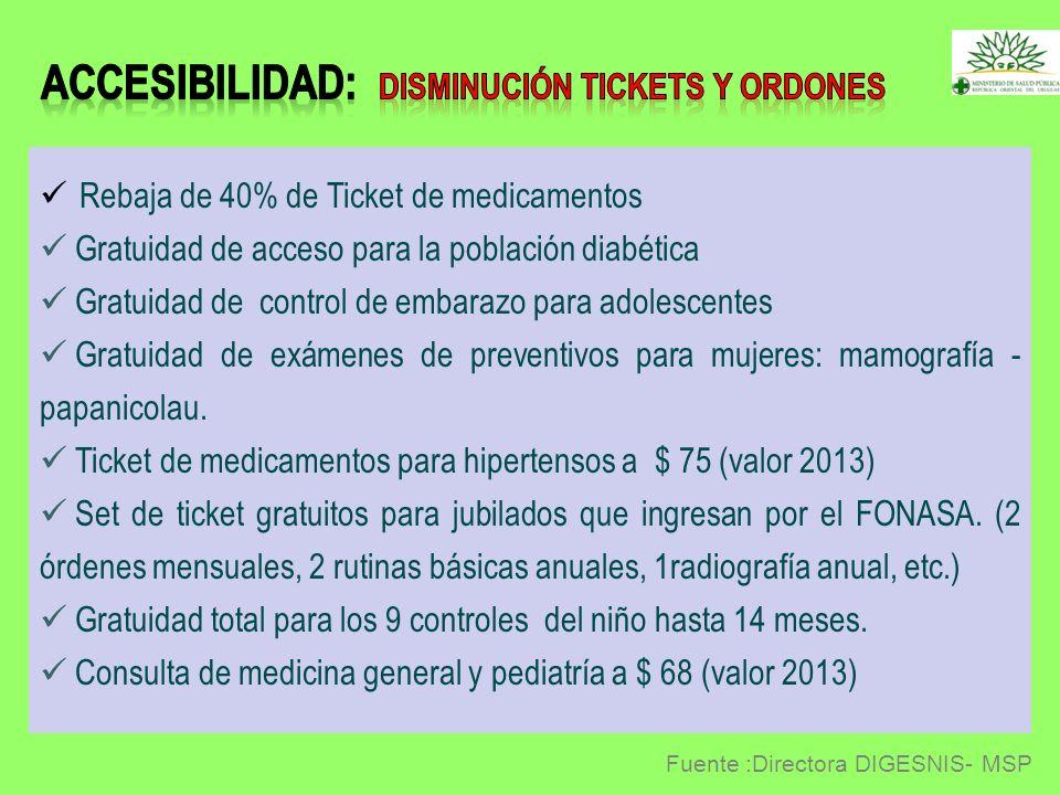 ACCESIBILIDAD: Disminución tickets y ordones