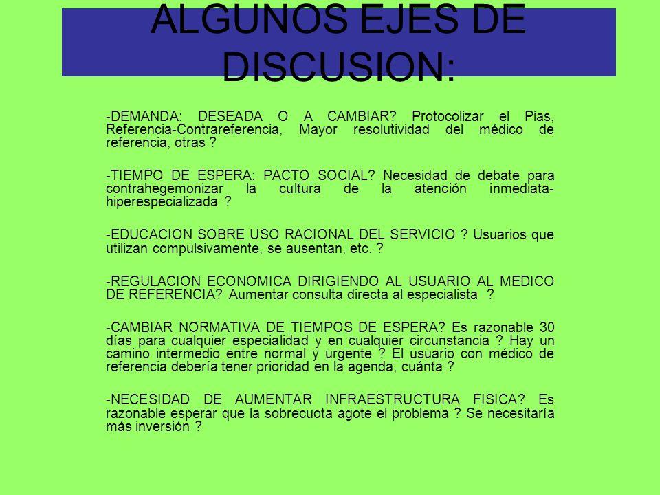 ALGUNOS EJES DE DISCUSION: