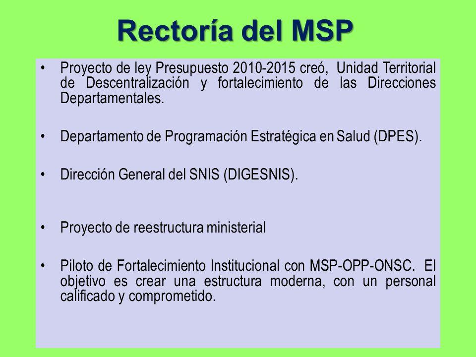 Rectoría del MSP