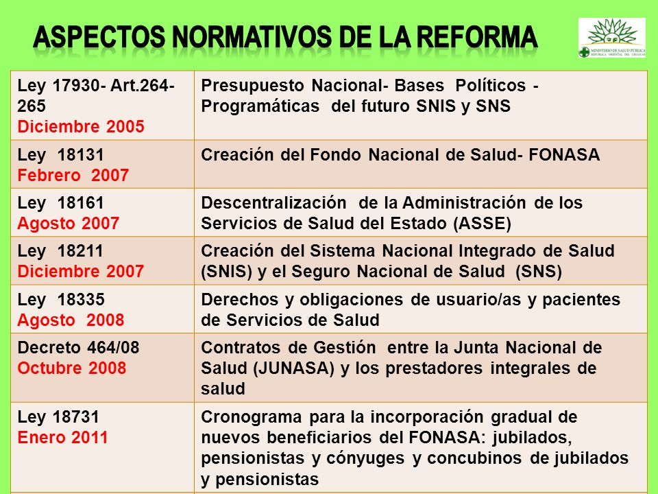 ASPECTOS NORMATIVOS DE LA REFORMA