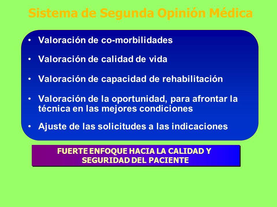 Sistema de Segunda Opinión Médica