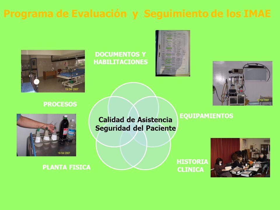 Programa de Evaluación y Seguimiento de los IMAE