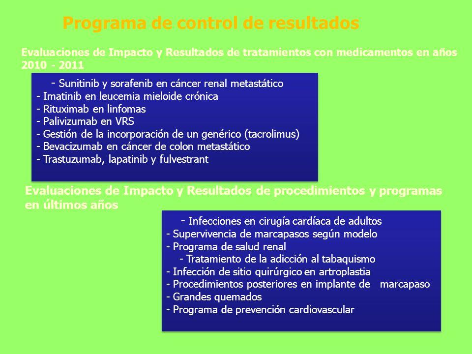 Programa de control de resultados