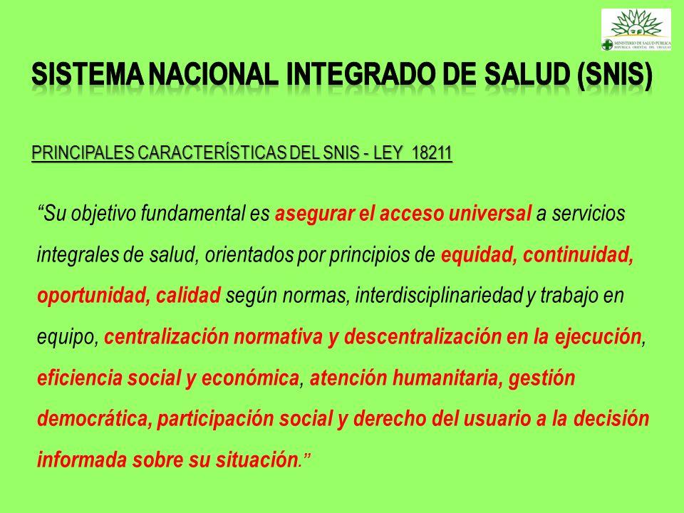 Sistema Nacional Integrado de Salud (SNIS)
