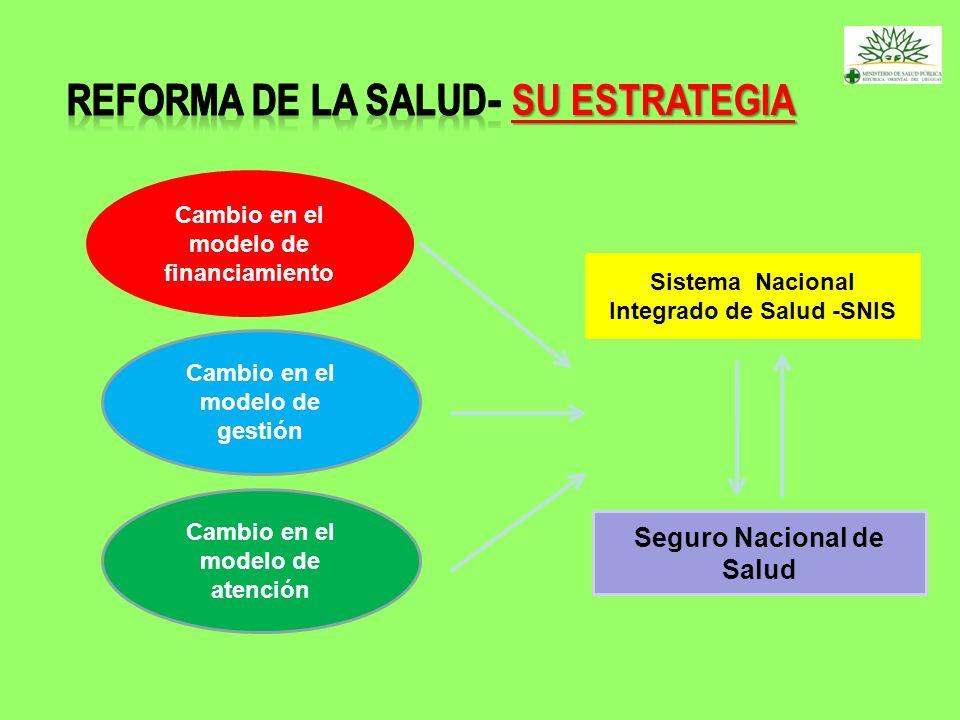REFORMA DE LA SALUD- Su Estrategia