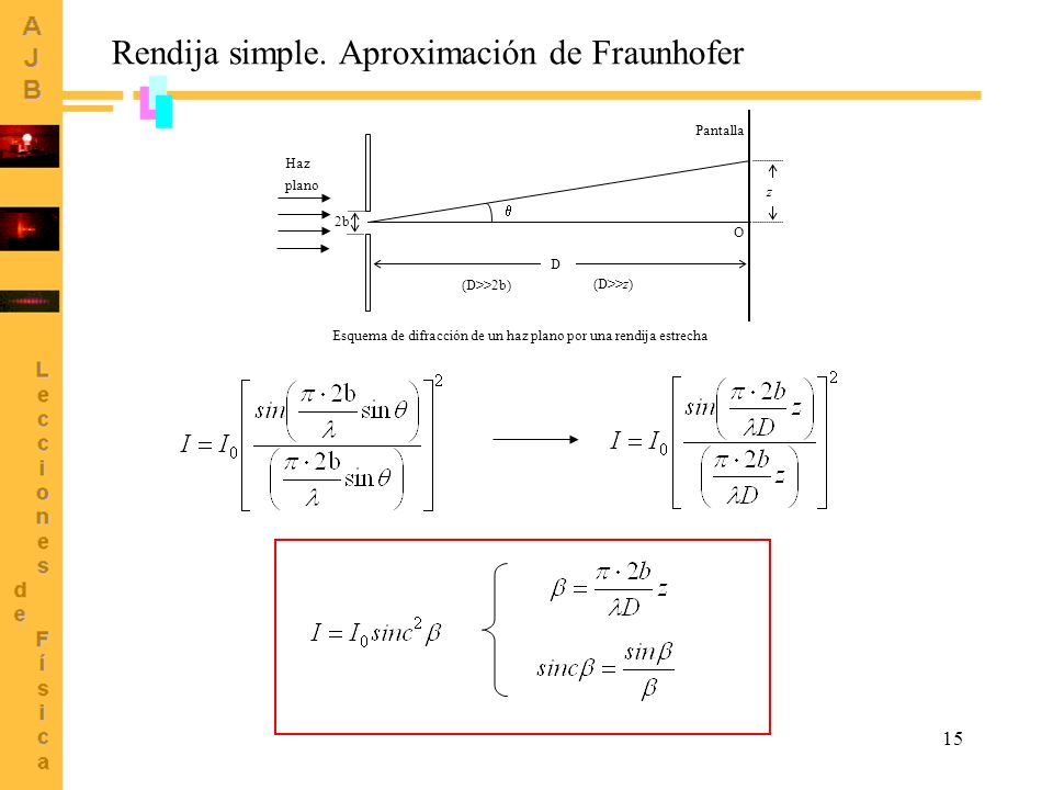 Rendija simple. Aproximación de Fraunhofer