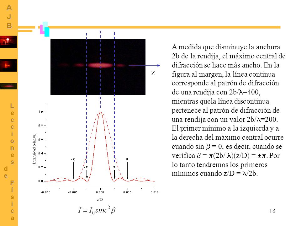 A medida que disminuye la anchura 2b de la rendija, el máximo central de difracción se hace más ancho. En la figura al margen, la línea continua corresponde al patrón de difracción de una rendija con 2b/=400, mientras quela línea discontinua pertenece al patrón de difracción de una rendija con un valor 2b/=200.