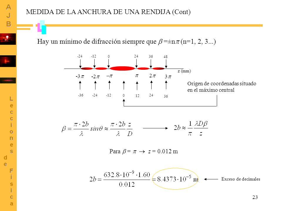 MEDIDA DE LA ANCHURA DE UNA RENDIJA (Cont)