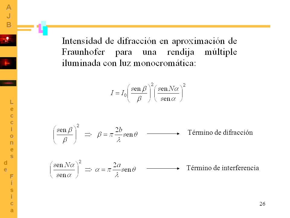 Término de difracción Término de interferencia