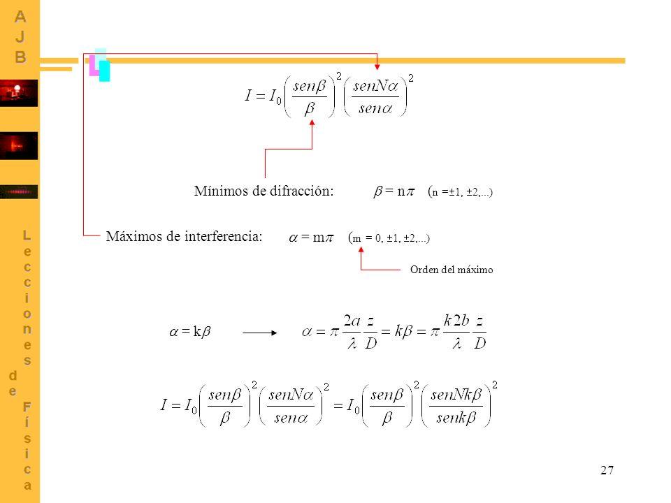 Mínimos de difracción: b = np (n =1, 2,...)