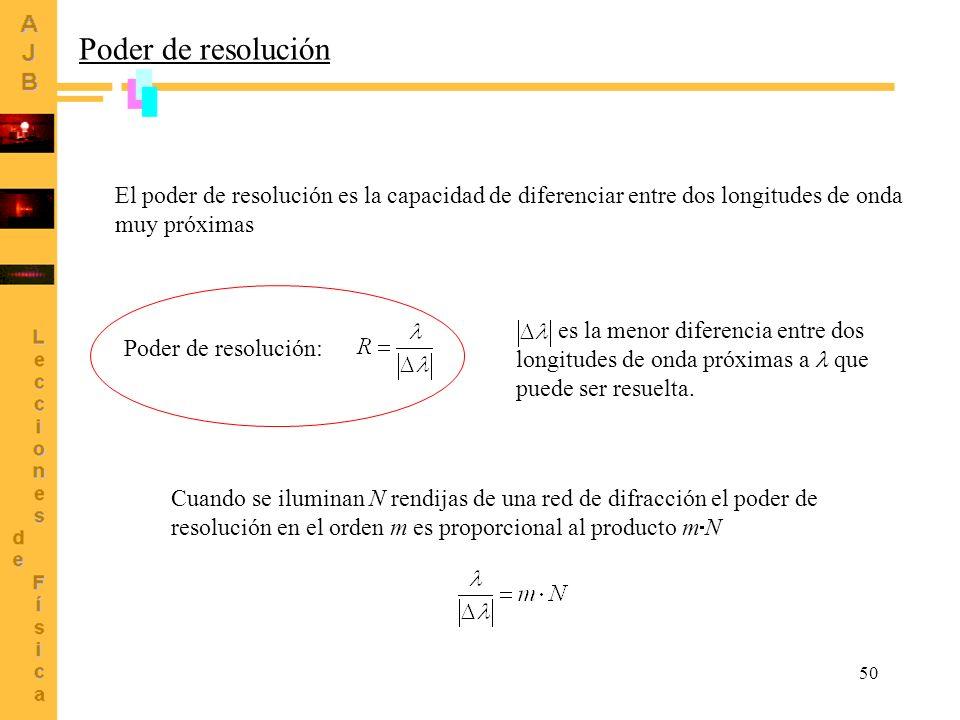 Poder de resolución El poder de resolución es la capacidad de diferenciar entre dos longitudes de onda muy próximas.