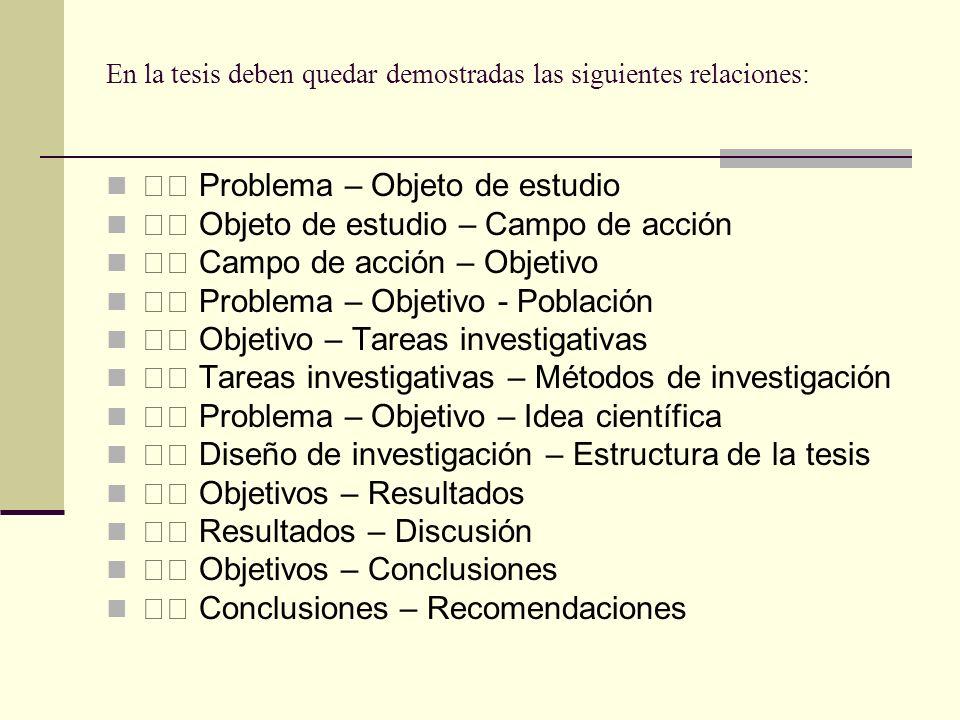 En la tesis deben quedar demostradas las siguientes relaciones: